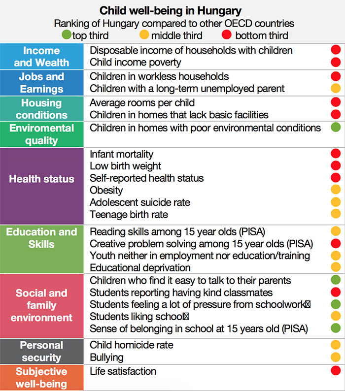 childwellbeing